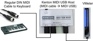 kenton-midi-usb-host-vmeter-connection-diagram-300.jpg