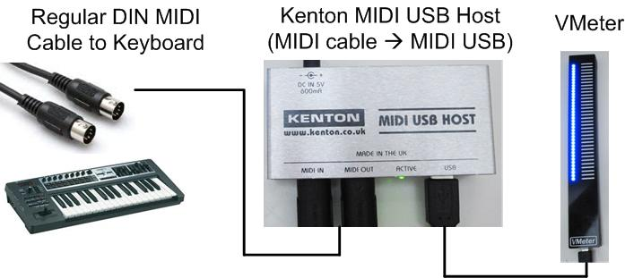 kenton-midi-usb-host-vmeter-connection-diagram.jpg